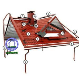 پوشش سقف شیبدار , پوشش سقف شیروانی